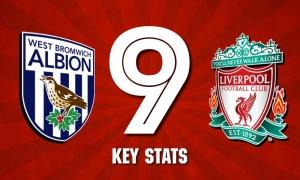 Sembilan fakta yang harus diketahui sebelum duel Liverpool - West Brom
