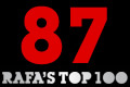 Rafa's Greatest PL Games: 87