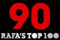 Rafa's Greatest PL Games: 90