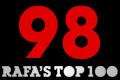 Rafa's Greatest PL Games: 98